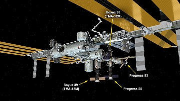 ISS as of May 29, 2014